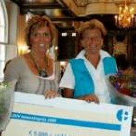 LEVV-prijs voor website ouderenzorg